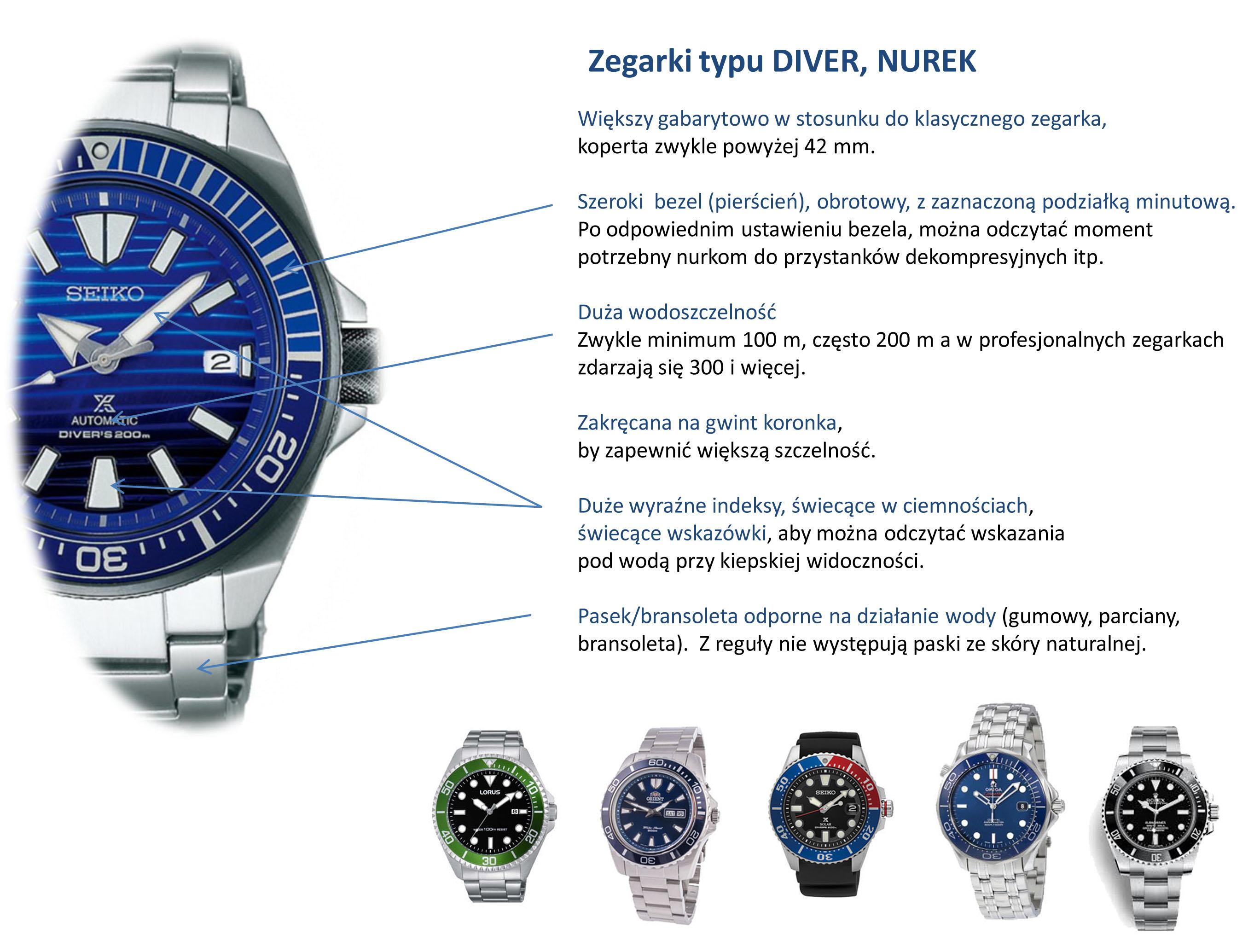 Zegarki typu nurek diver